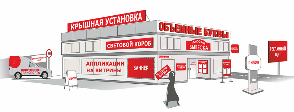 Паспортизация рекламных конструкций